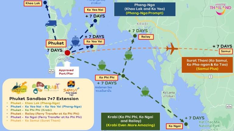 Phuket Sandbox 7+7. Taisse reisimine